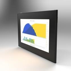 Photovoltaik Fernüberwachung